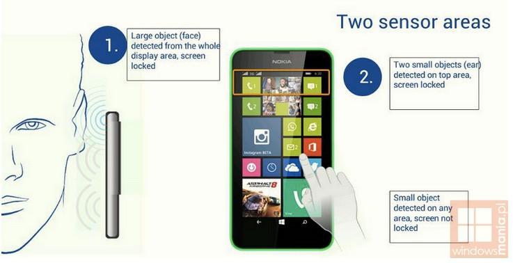 Nokia lumia 630 e il rinnovato sensore di prossimit for Smartphone piccole dimensioni