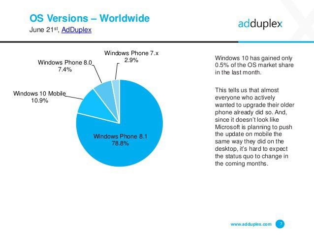 Microsoft e i pagamenti NFC su mobile