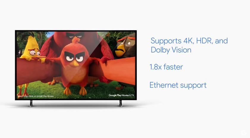 Google Chromecast Ultra 4K è ufficiale