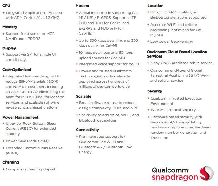 Qualcomm Snapdragon 450 ufficiale: nuovo SoC per la fascia medio-bassa