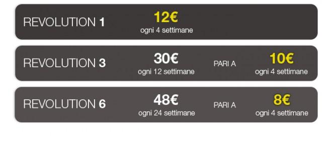 PosteMobile lancia CREAMI Revolution 1000 crediti e 7GB 8 euro