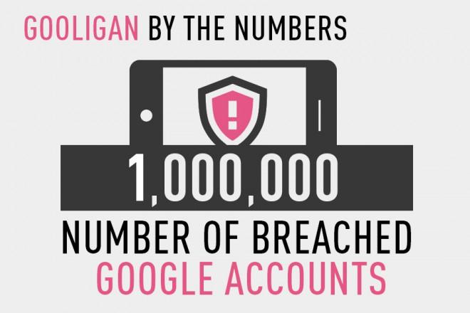 Android sotto attacco, violato un milione di account Google