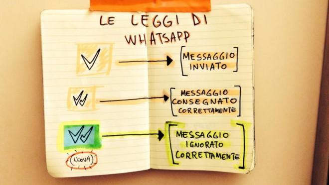 L'ultima funzione di WhatsApp è sorprendente: arriva il