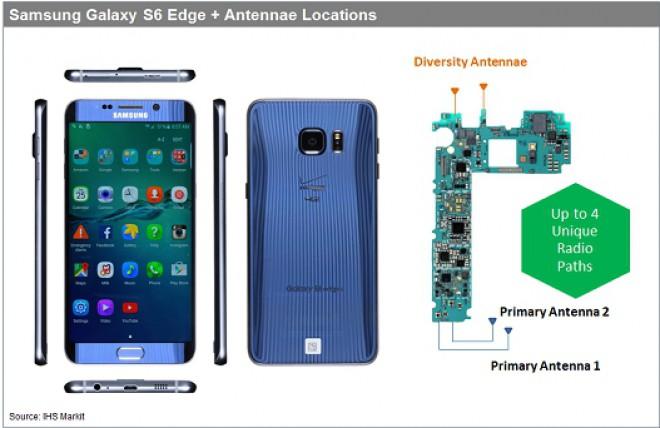 Samsung Galaxy S8 vende meglio rispetto al predecessore