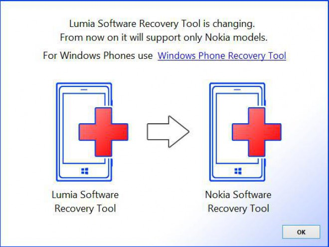 E-Mail Configuration nokia software recovery tool for mac feel that